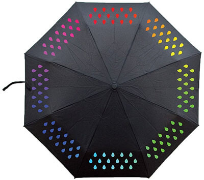 EplayTek Color Changing Umbrella, Anti-UV Protection
