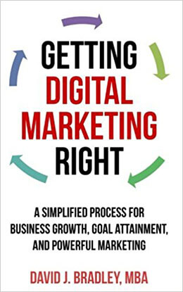 Getting Digital Marketing Right